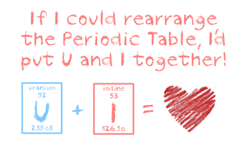 Chemistry Jokes Pick Lines Tumblr Tagged Cheesy Picture