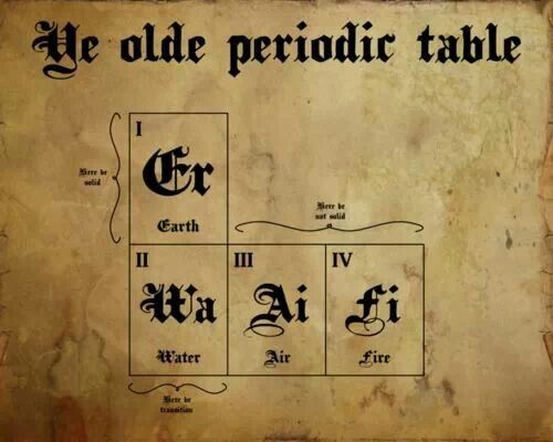 Funny periodic table puns table chemistry joke olde periodic periodic table stuff funny urtaz Gallery