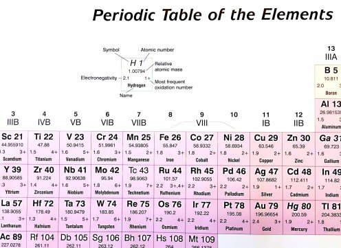 Worksheet Periodic Table Of Elements Puns Answers ...