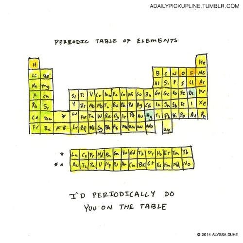 funny periodic table puns - Periodic Table Puns
