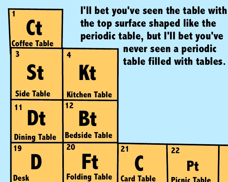 Periodic table element Puns
