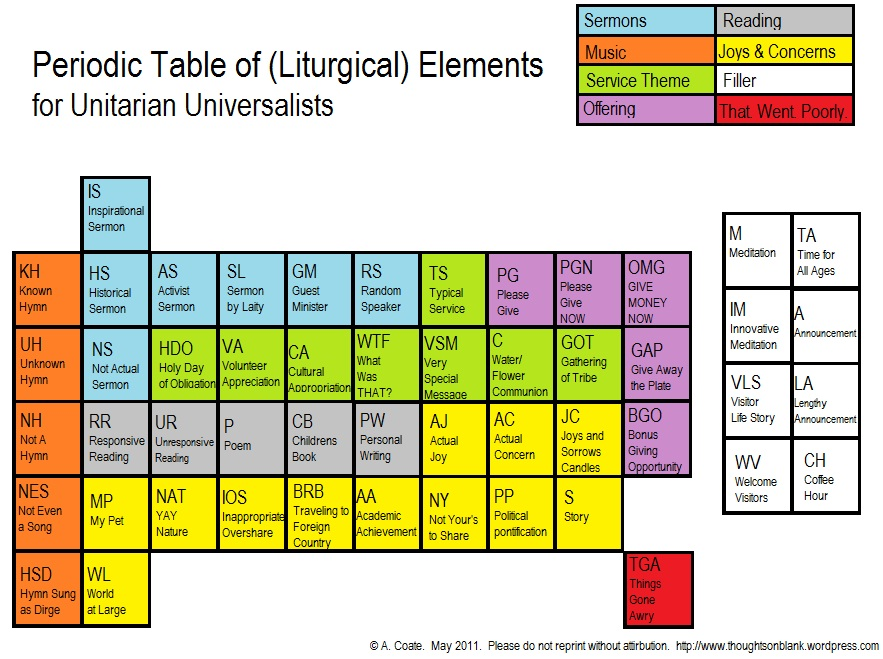 Periodic table element puns urtaz Choice Image